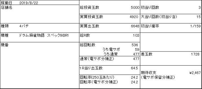 20190822 収支 - コピー