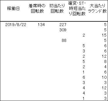 20190822 履歴 - コピー