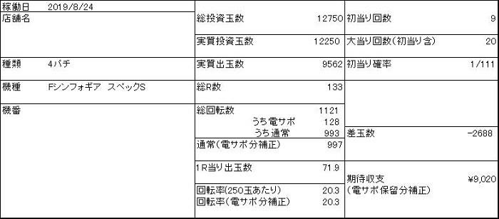 20190824 収支表 - コピー