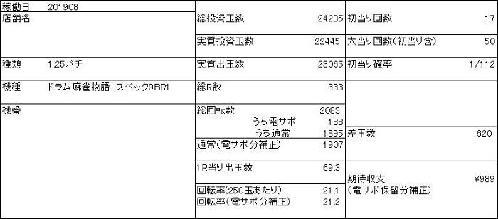 20190831 1円 麻雀物語 表 - コピー