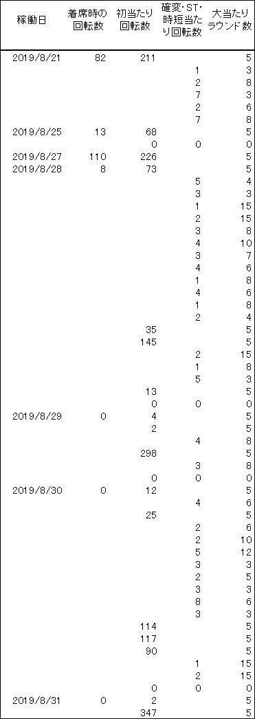20190831 1円 麻雀物語 履歴 - コピー