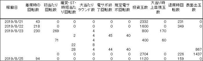 20190831 ルパン三世 履歴 - コピー