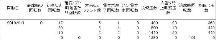 20190901 麻雀物語1円 履歴 - コピー