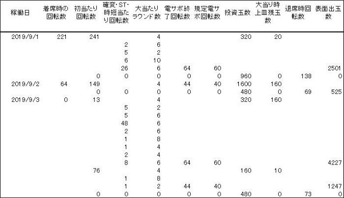 20190903 1円 ルパン三世9 履歴 - コピー