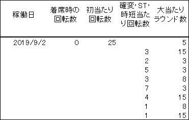 20190902 麻雀物語 履歴 - コピー