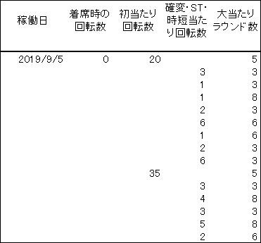 20190905 麻雀物語 履歴 - コピー