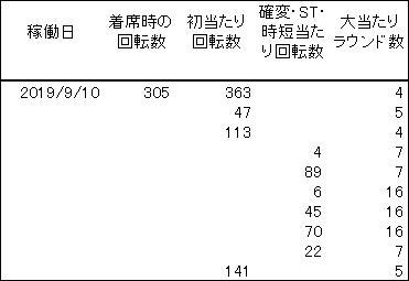 20190910 1円慶次 履歴 - コピー