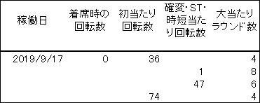 20190917 ルパン三世 履歴 - コピー