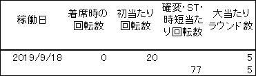 20190918 ジューシーハニー 履歴 - コピー