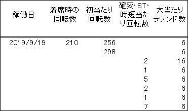20190919 アイマリン 履歴 - コピー