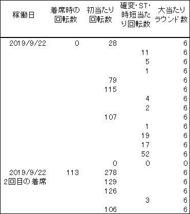 20190922 アイマリン 履歴 - コピー