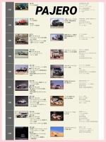 三菱パジェロの歴史