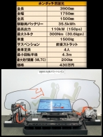 ホンダ Honda e 日本仕様