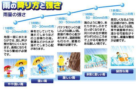 大雨洪水警報04