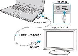 PC画面からHDMIケーブルで大画面TV02b