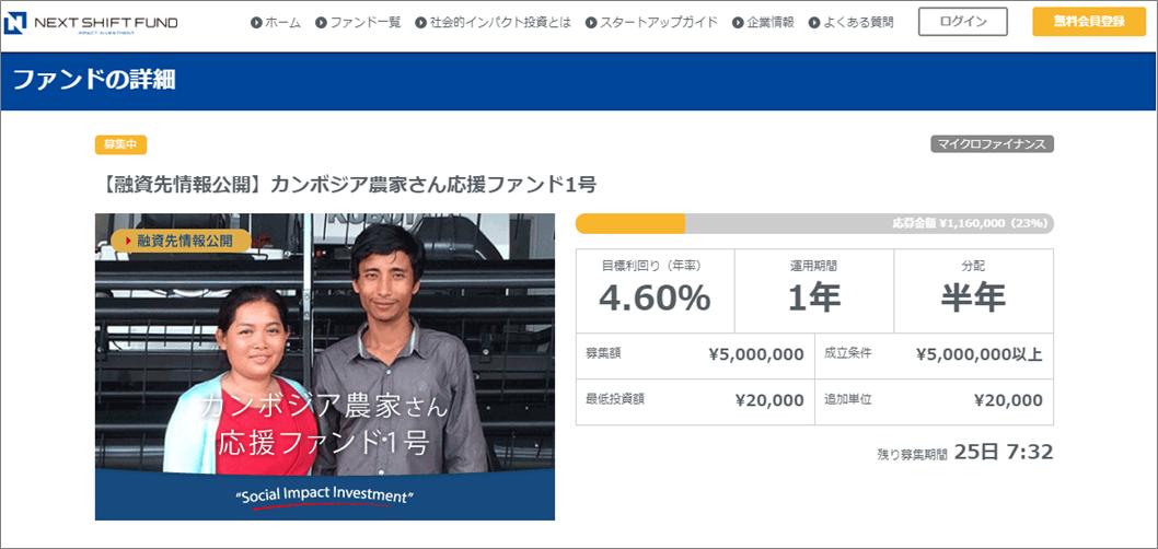 ネクストシフトファンド_【融資先情報公開】カンボジア農家さん応援ファンド1号