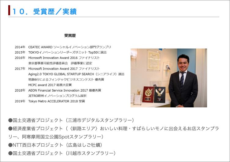 035受賞履歴