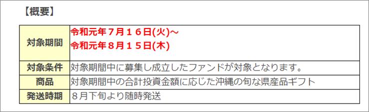 ポケットファンディング_ウチナーま~さむんキャンペーン期間