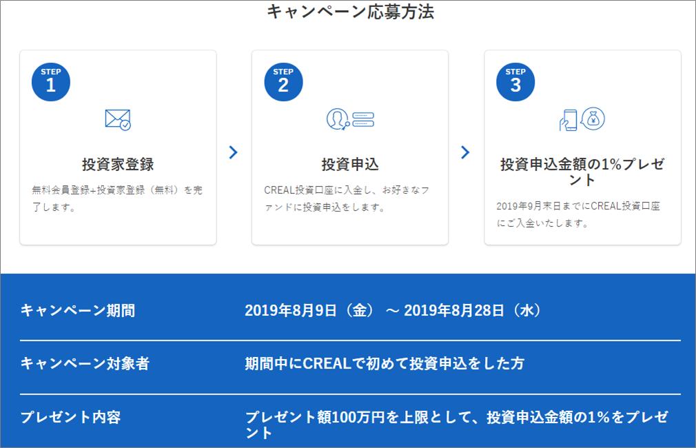 CREALデビューキャンペーン応募方法