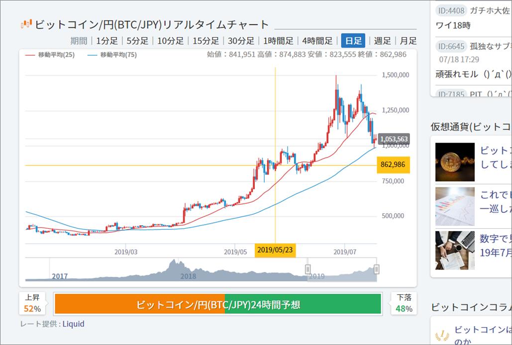 SAMUEAI仮想通貨ファンド05