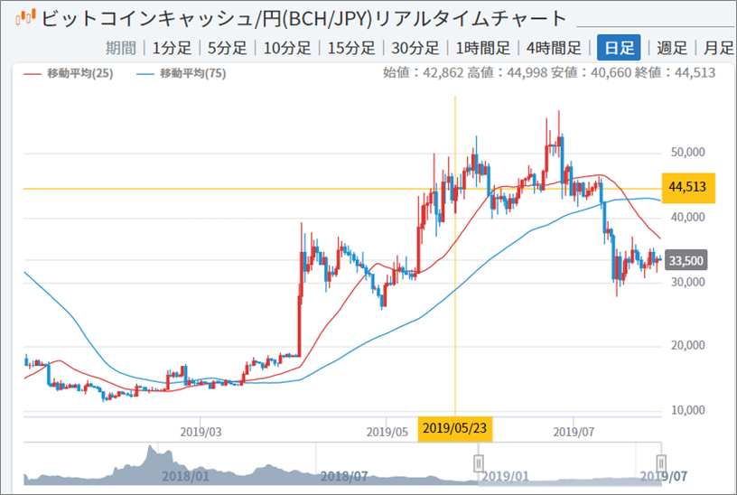 SAMUEAI仮想通貨ファンド07