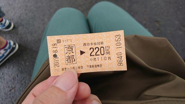 220円切符