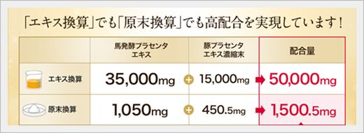 若見え成分、羊膜エキス配合!原末換算1500mg以上のドリンク【発酵プラセンタ50000プレミアム】続けて飲んでいます♪効果・口コミ。