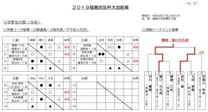 chugaku_20190728.jpg