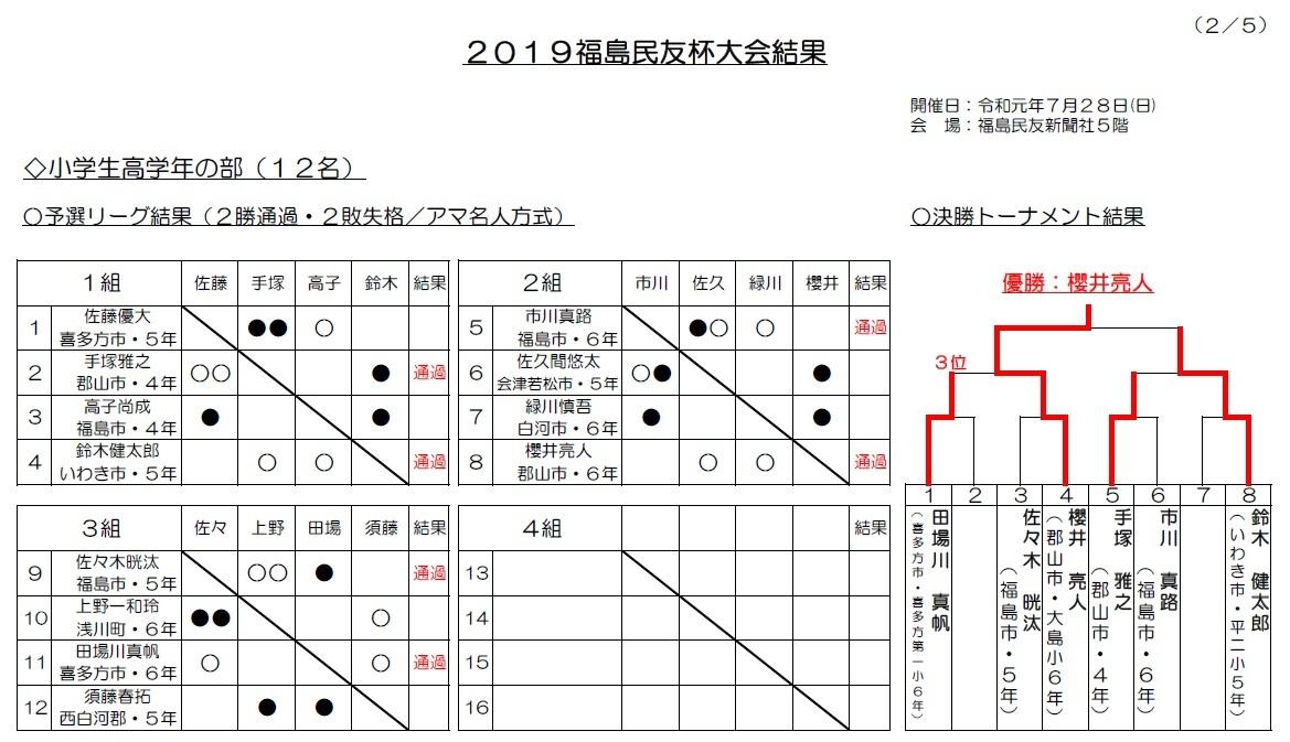 kougaku_20190728.jpg