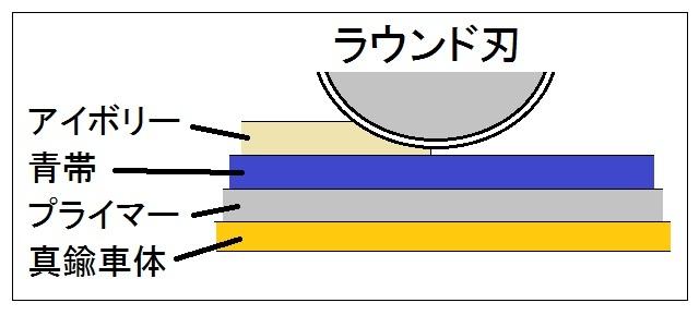 OER26塗装18-2