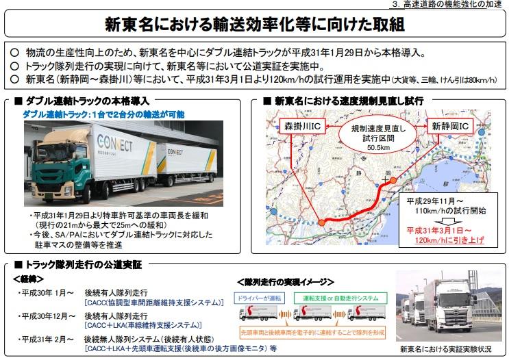 2019-9-23新東名の輸送効率向上