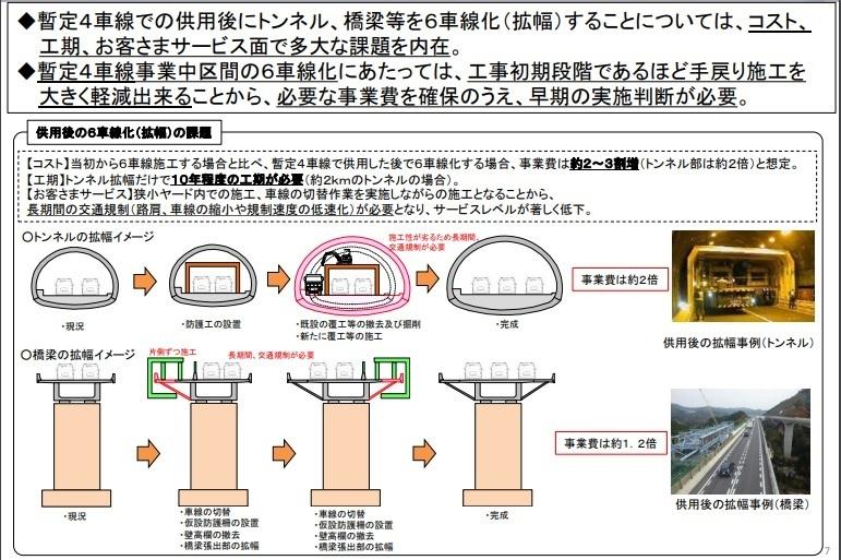 2019-9-23新東名名神の4車線から6車線への拡幅