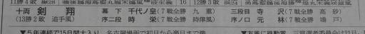 20190722・大相撲05・十両以下優勝・特大