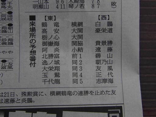 20190722・大相撲03・予想