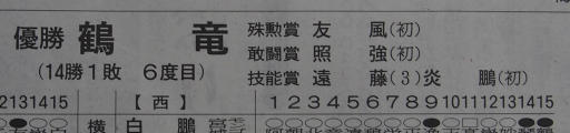 20190722・大相撲04・優勝三賞