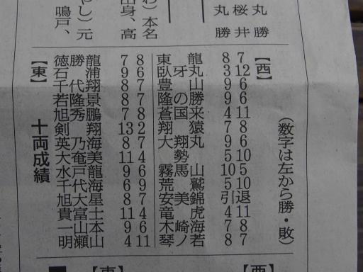 20190722・大相撲02・十両