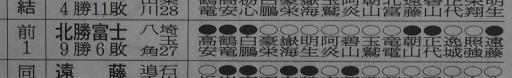 20190722・大相撲12・北勝富士