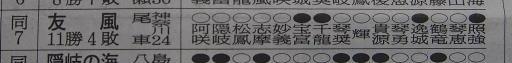 20190722・大相撲08・殊勲賞=友風
