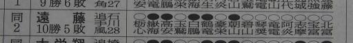 20190722・大相撲10・技能賞=遠藤