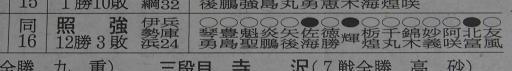 20190722・大相撲09・敢闘賞=輝強