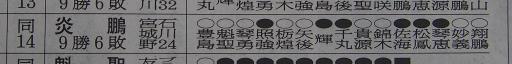 20190722・大相撲11・技能賞=炎鵬