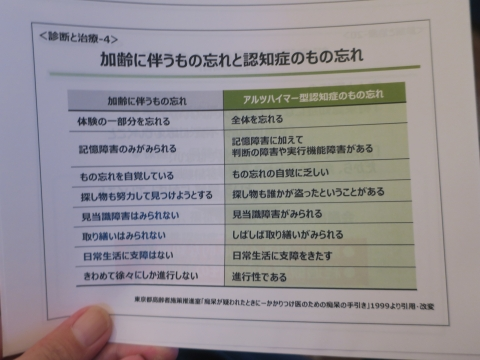 「保健福祉医療委員会委員」と「茨城県医師会役員」後援会&懇談会⑧