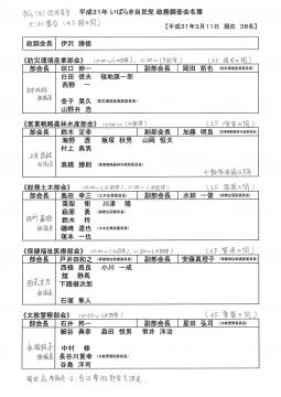 「自民党各種団体県政要望懇談会」⑥3