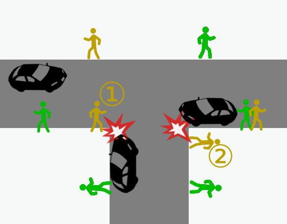 右側 事故 出会いがしら