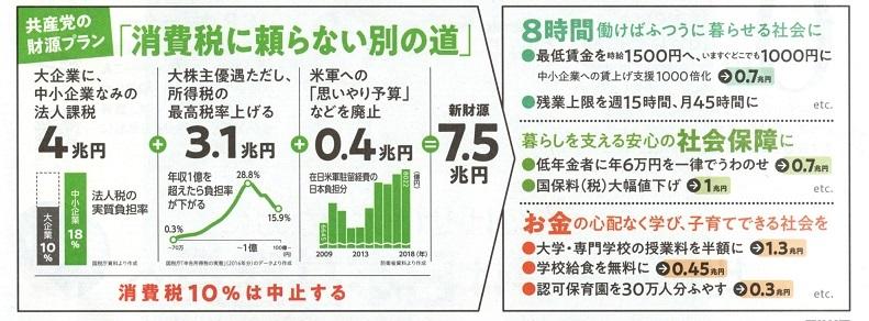 40 日本共産党の財源プラン