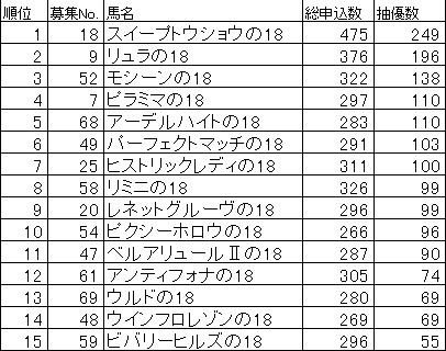 190725_2019silk_chu-you_rank.jpg