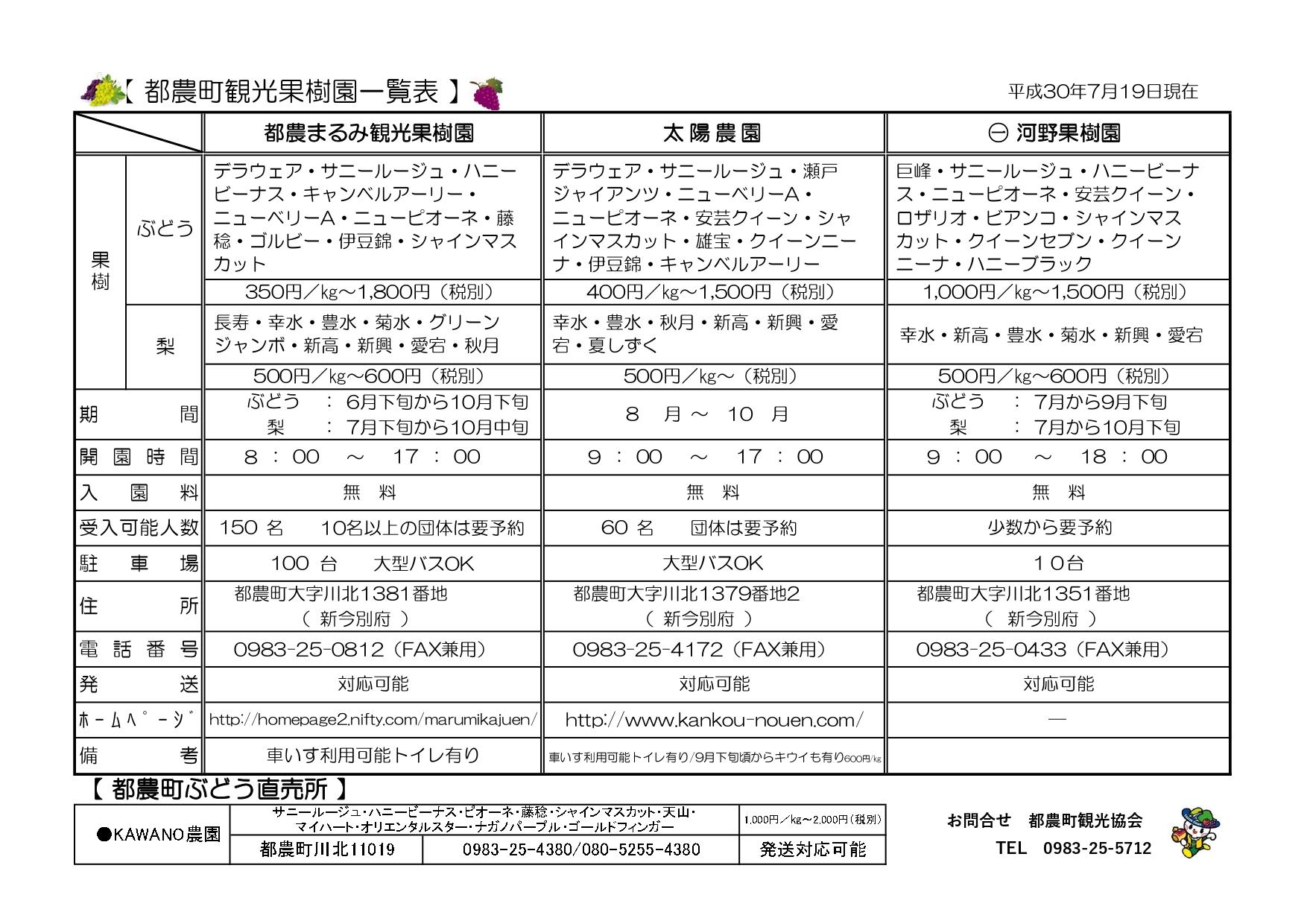 観光果樹園一覧_page-0001