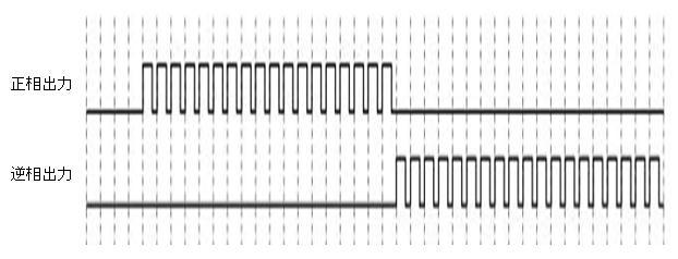 PIC電子オルゴールVer6_1BTL=2出力波形