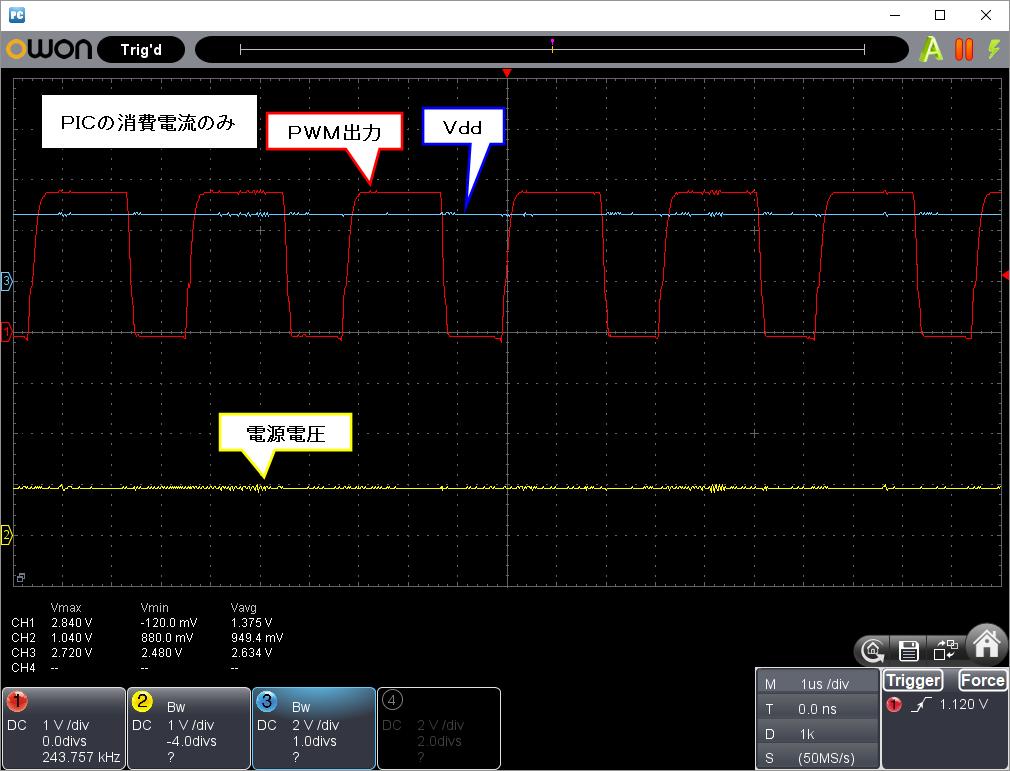 Vdd瞬低対策(昇圧式)波形PWM信号