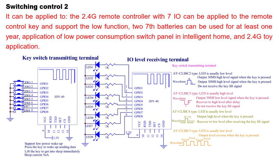 2.4GHz8点リモコンモジュール「JDY-40」の評価回路図